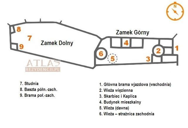 Zamek_Chęciny_plan