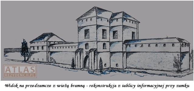 Zamek w Ćmielowie - rekonstrukcja