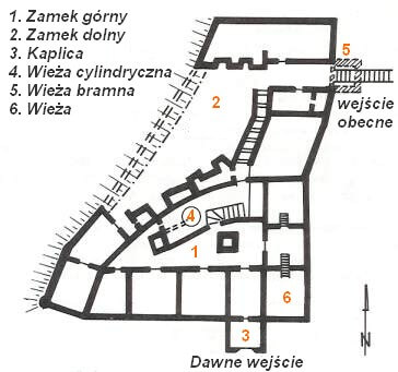 zamek_dobczyce_plan