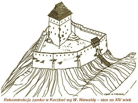 zamek_Korzkiew_rekonstrukcja_1