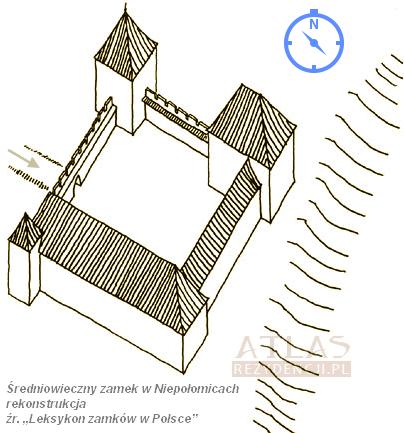 zamek_niepołomice_rekonstrukcja