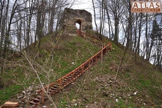 Zamek Sobień w Załużu