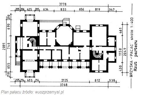 Brzyska_pałac_plan