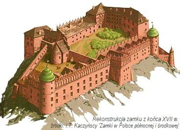 Janowiec_zamek_rekonstrukcja