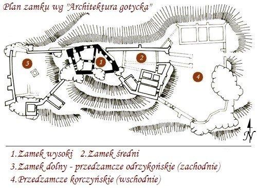 Zamek_Odrzykon_plan