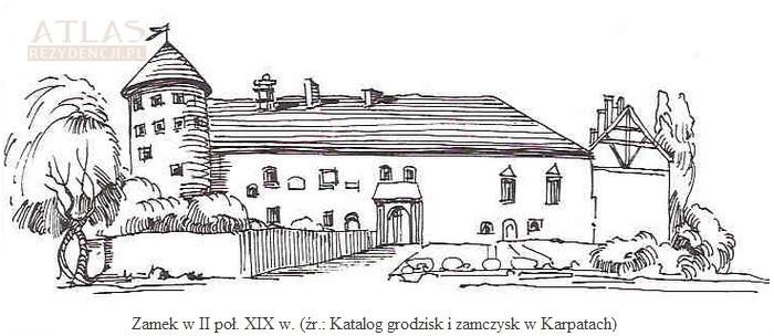 zamek_węgierka_rycina